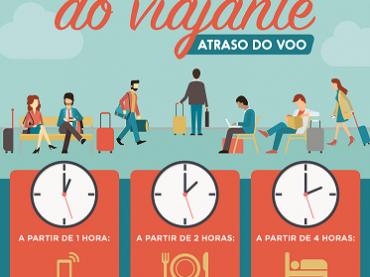 Um post sobre atraso e cancelamento de voo do MT