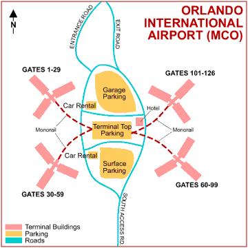 Mapa MCO- Orlando